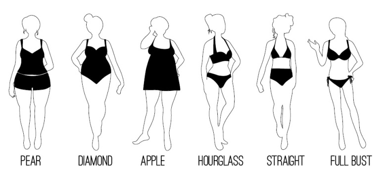 body-shapes-swimwear